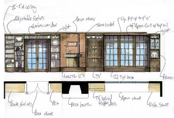 Interior Design Wall Elevations